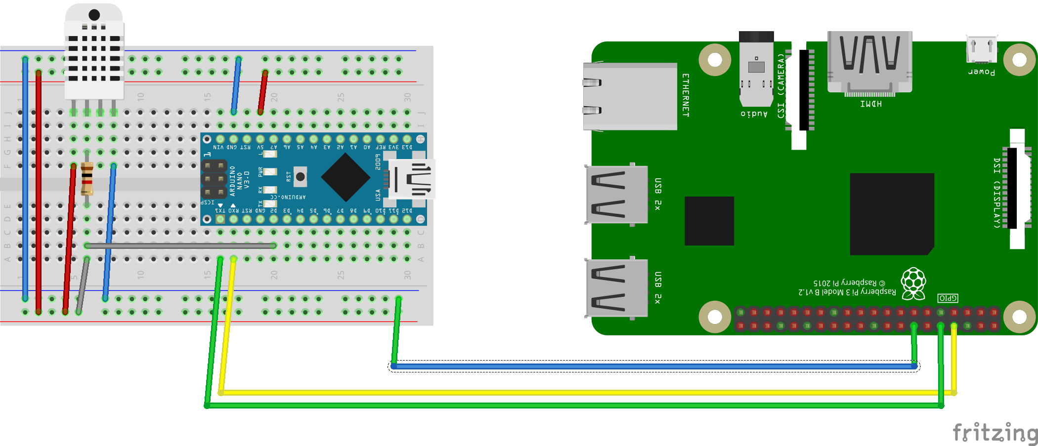 Arduino and Raspberry Pi Connected