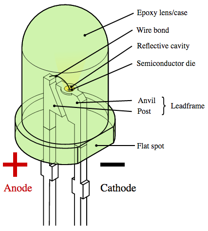 LED cathode and anode